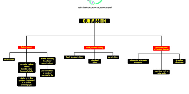 Our Mission